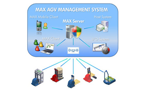 MAX AGV system